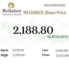 Stock/share prices, reliance industries ltd. Bx6yebxzmxfbrm