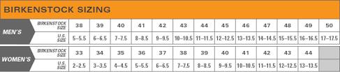 Betula Size Chart Birkenstock Kid Sizes Kids