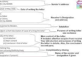 Formal Business Letter Format Official Letter Sample Template ...