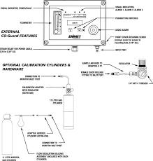 enmet2012co guardillustration enmet 2012 page 2 on gas guard wiring diagram