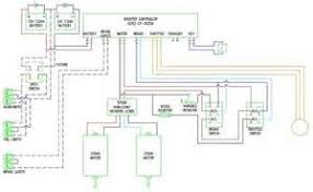 fisher minute mount 2 plow wiring schematic images plow wiring wiring diagram for fisher minute mount 2 wiring circuit