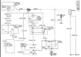 2004 3500 fuse panel diagram wiring diagram for you • 2000 chevy express engine wont turn over when key is f250 fuse panel diagram 2004 dodge ram 3500 fuse box diagram