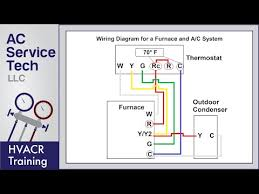 thermostat wiring to a furnace and ac 12 Pin Wiring Diagram Furnace Electric Furnace Wiring