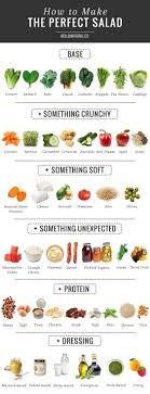 Salad Chart How To Make A Good Salad Cooking