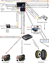 alpine stereo systems wiring diy enthusiasts wiring diagrams \u2022 alpine car stereo wire harness alpine camera wiring diagram wire center u2022 rh mitzuradio me alpine stereo harness alpine audio car stereo wiring