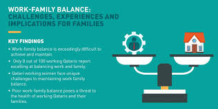 Balancing Work And Family Work Family Balance Challenges Experiences And