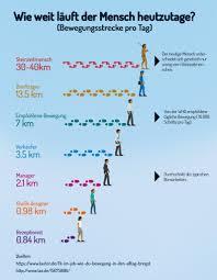 Übergewicht bei Kindern und Jugendlichen - (k) ein Problem?