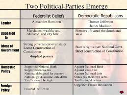 The Federalists Vs The Republicans Chart It Sets A Role For What Northerners And Or The National Is