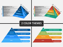 Pyramid Powerpoint Millers Pyramid Powerpoint Template Sketchbubble