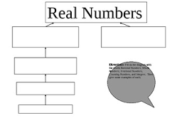 Real Numbers Chart Worksheet Real Numbers Chart
