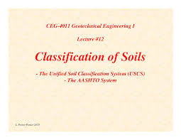 Unified Soil Classification System Symbol Chart 02 Soil Classification Bs Ee Ece 311 Studocu