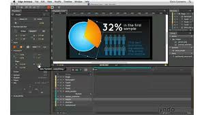 Powerpoint Pie Chart Animation Animating The Pie Chart Wedge