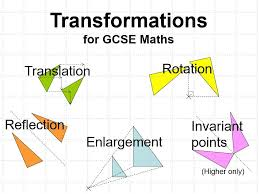GCSE Maths: Transformations - Powerpoint Lesson by lynneinjapan ...