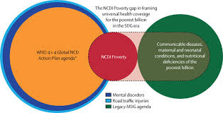 the lancet ncdi poverty mission