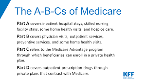 Hospice Benefit Period Chart An Overview Of Medicare The Henry J Kaiser Family Foundation
