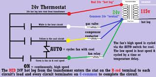 4 wire thermostat wiring color code travelwork info 8 wire thermostat at 4 Wire Thermostat Wiring Color Code