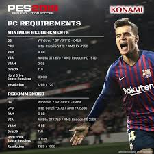 PC requirements for the PC version of PES 2019 have been announced ...