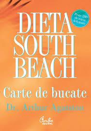 dieta south beach pdf gratis