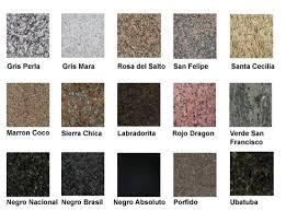 CUANTOS TIPOS DE ENCIMERAS DE COCINA EXISTEN IDEAS HOGAR Y Clases De Granitos Para Encimeras