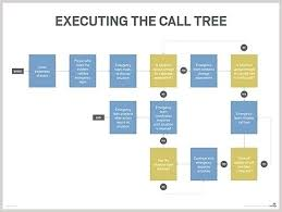 Phone Tree Template Interesting What Is Call Tree Definition From Call Tree Execution Phone Tree