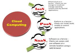 Cloud Computing Examples Types Cloud Based Learning Management Systems Etec 522