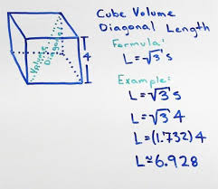 volume equation cube. cube space diagonal length volume equation