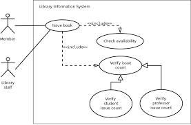 UML use case diagram for library management system SP ZOZ   ukowo