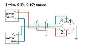 pressure transducers pressure transmitters pressure sensors 4 Wire Pressure Transmitter Wiring 4 20 ma output pressure transducers 4 wire pressure transmitter wiring