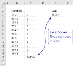 How To Use Solver In Excel Identify Numbers In Sum Using Excel Solver