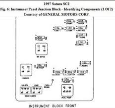 saturn sl fuse box wiring diagrams