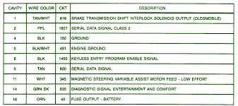 1996 buick regal fuse box diagram 1996 image buickcar wiring diagram page 13 on 1996 buick regal fuse box diagram