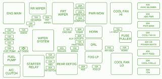 2006 equinox fuse box all wiring diagram 2006 chevy equinox fuse box diagram further chevy truck wiring 2006 equinox window regulator 2006 equinox fuse box
