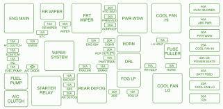 2008 chevy equinox fuse box diagram wiring diagram for you • 2005 chevrolet equinox fuse box diagram wiring diagrams scematic rh 22 jessicadonath de 2008 chevy equinox fuse box cover 2012 chevy equinox fuse box