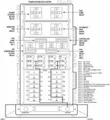 2000 fuse box diagram jeep cherokee forum 1998 jeep cherokee fuse box location at 2000 Jeep Fuse Box
