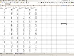 after the data is imported into excel then copy and paste the four equations needed
