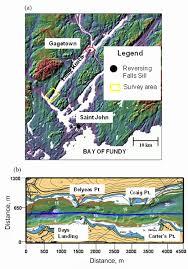 A Map Of Saint John River Estuary B Bathymetry Of The