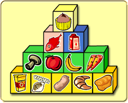 healthy recipes clipart. Exellent Clipart Healthy Food Pyramid Recipes Clipart List For Kids Plate Pictures  And R