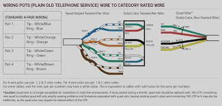 Phone Wiring Color Code Get Rid Of Wiring Diagram Problem