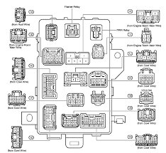 Toyota ta a fuse box diagram