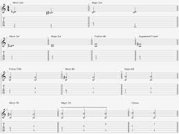 Guitar Intervals Chart Intervals On Guitar Chart Learn Guitar With Aaron Matthies