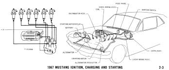 ignition wiring diagram mustang meetcolab ignition wiring diagram 1967 mustang pictorial and 6 cylinder ignition schematic or schematic