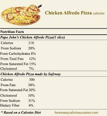 how many calories in en alfredo pizza counter regarding olive garden nutrition facts ideas 11