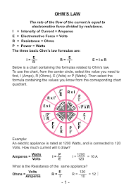 Ohm To Watt Chart Ohms Law Licensedelectrician Com