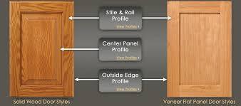flat panel cabinet door styles. Fine Cabinet Mortise Tenon Cope Stick Cabinet Doors Door Profile Options Flat  Panel Router Bits  To Flat Panel Cabinet Door Styles
