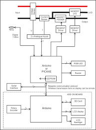 fasco fan motor wiring diagram diagram fasco d727 wiring diagram single phase sd motor wiring diagram diagrams solar power system