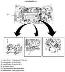 2010 camaro v6 engine diagram vaqta us 2010 camaro v6 engine diagram 2009 chevy aveo o2 sensor location diagram furthermore 2001 honda civic