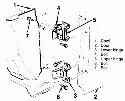 1995 chevy truck parts diagram need firing diagram 91 silverado 2500