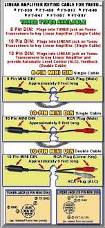 pin mini din yaesu keying cable ft ft ft ft ft 8 pin mini din yaesu keying cable ft 950 ft 450 ft 857 ft 897 ft 817 ft 847 etc