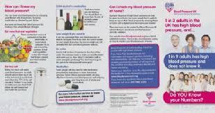 High Blood Chart How High Is High Blood Pressure Chart