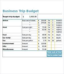 Business Trip Budget Template Business Budget Template For Excel